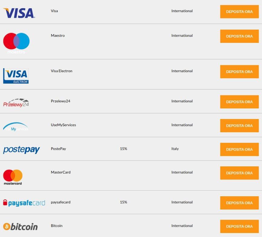 Opzioni di pagamento